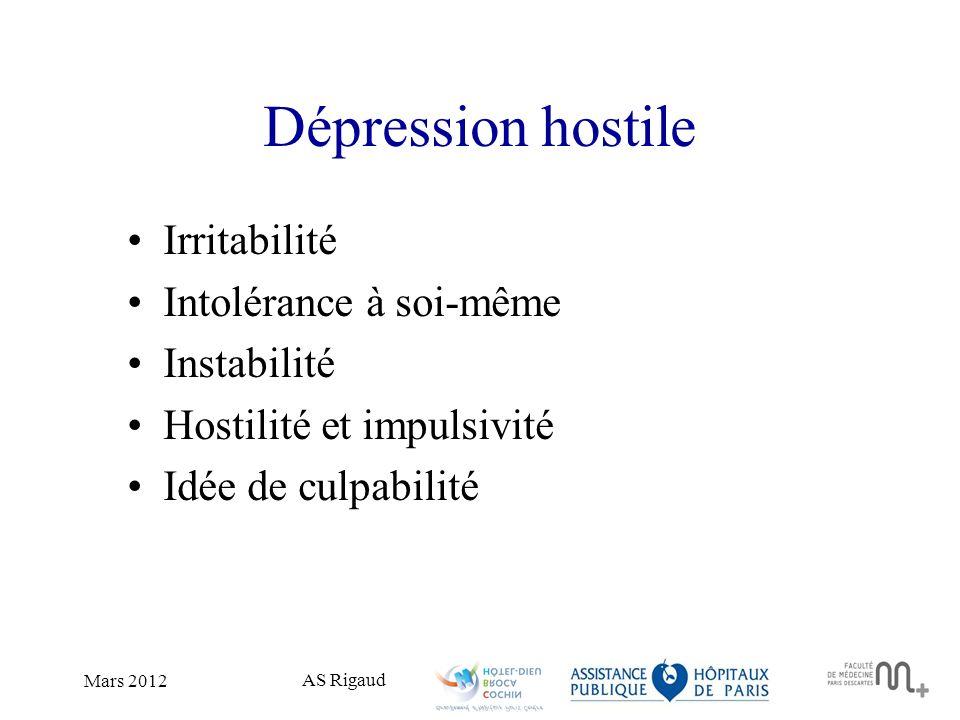 Dépression hostile Irritabilité Intolérance à soi-même Instabilité