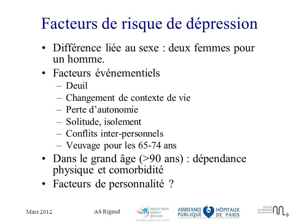 Facteurs de risque de dépression