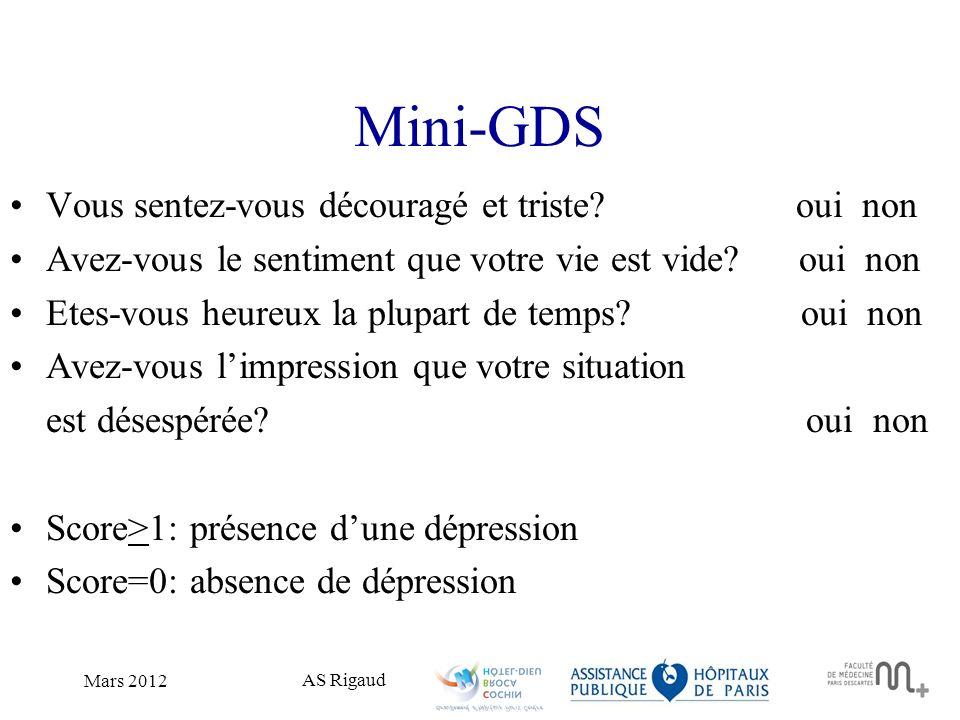 Mini-GDS Vous sentez-vous découragé et triste oui non