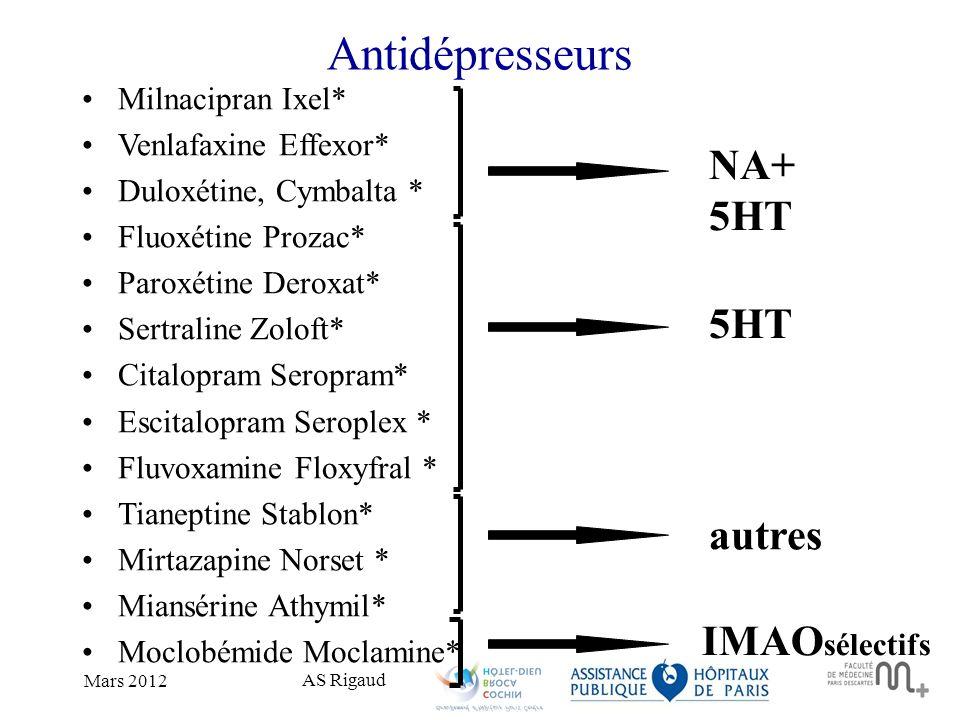 Antidépresseurs NA+ 5HT 5HT autres IMAOsélectifs Milnacipran Ixel*