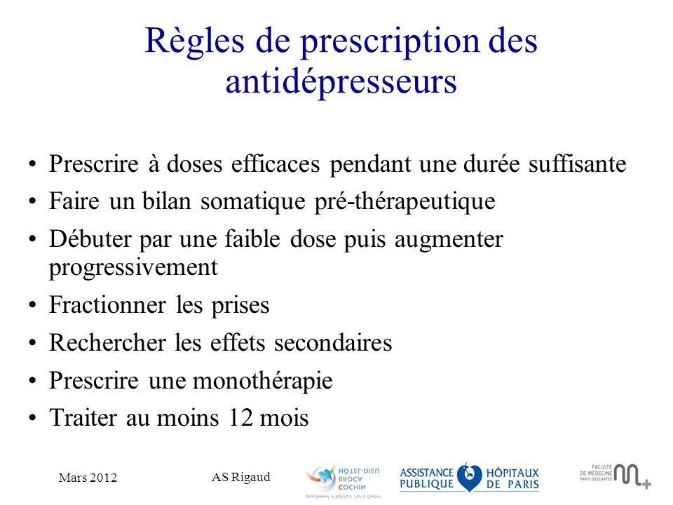 Règles de prescription des antidépresseurs