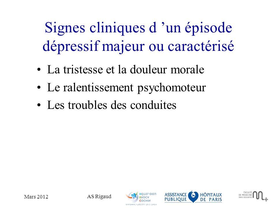 Signes cliniques d 'un épisode dépressif majeur ou caractérisé