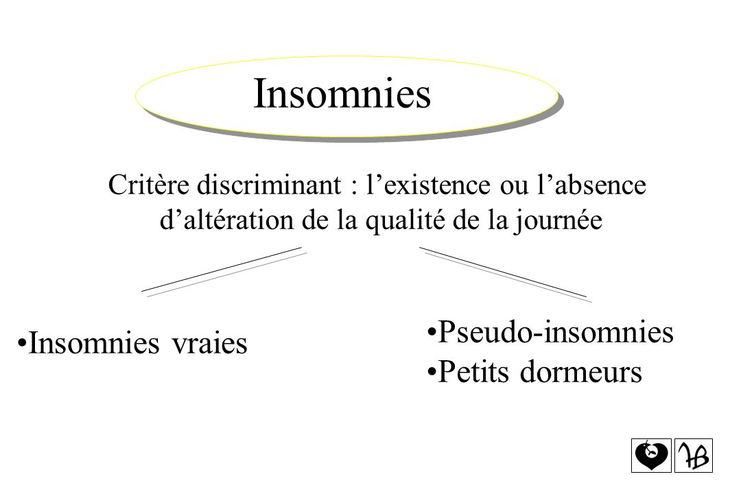 Insomnies Pseudo-insomnies Insomnies vraies Petits dormeurs