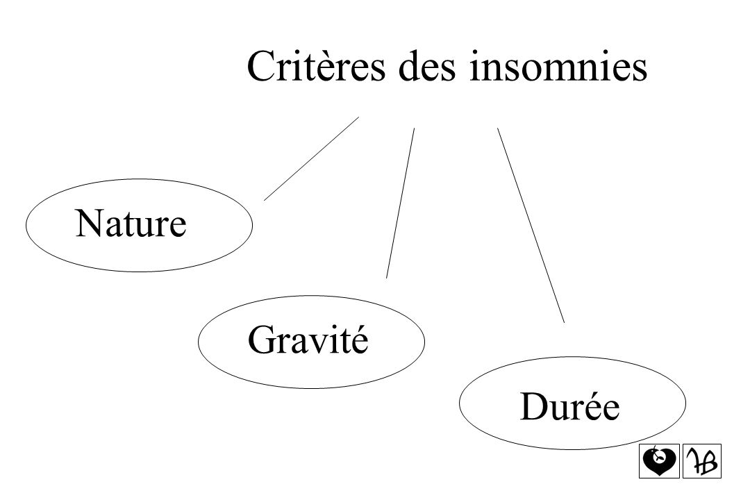 Critères des insomnies