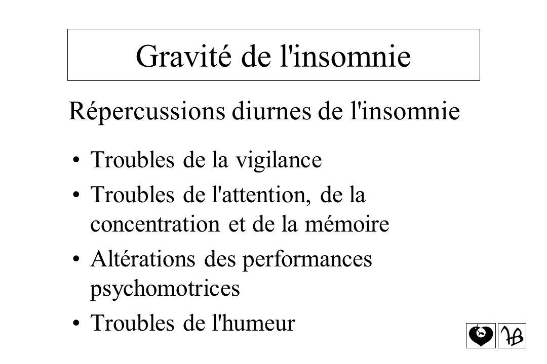 Gravité de l insomnie Répercussions diurnes de l insomnie