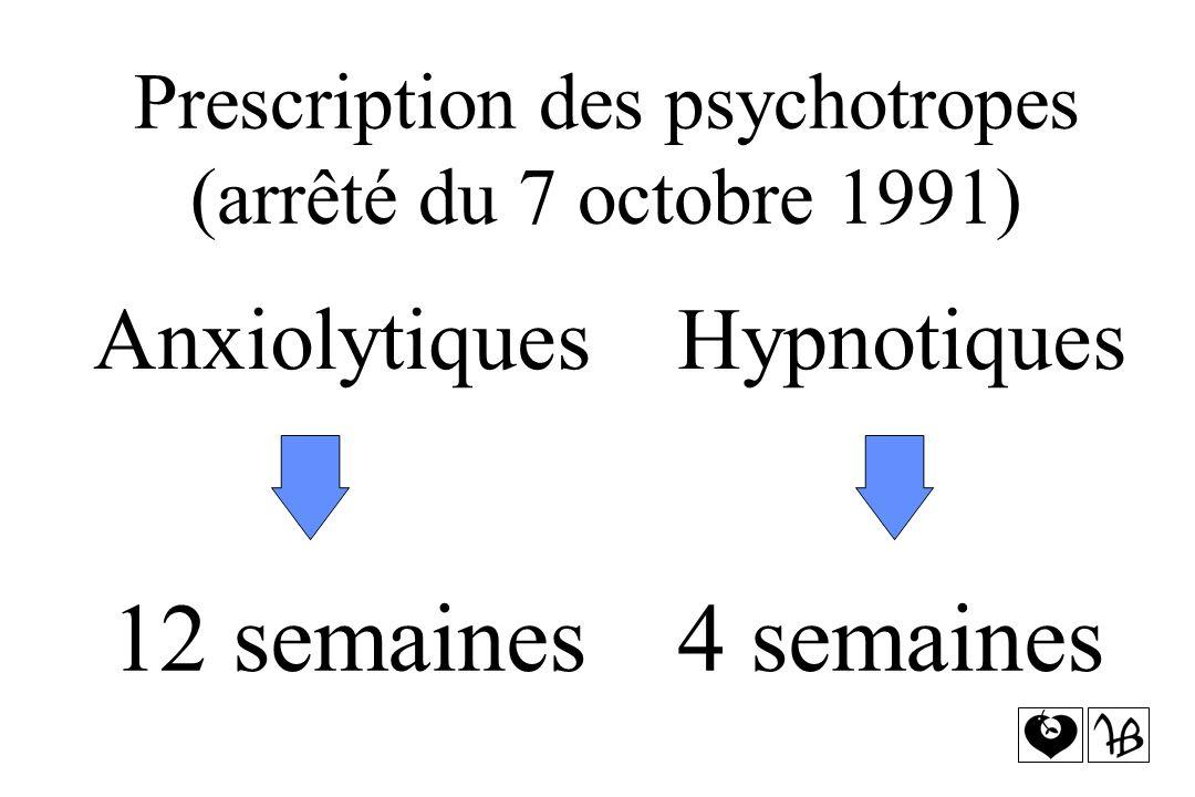 Prescription des psychotropes (arrêté du 7 octobre 1991)
