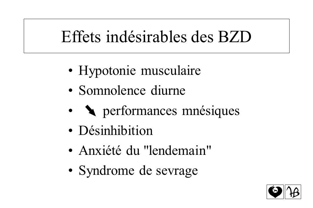Effets indésirables des BZD