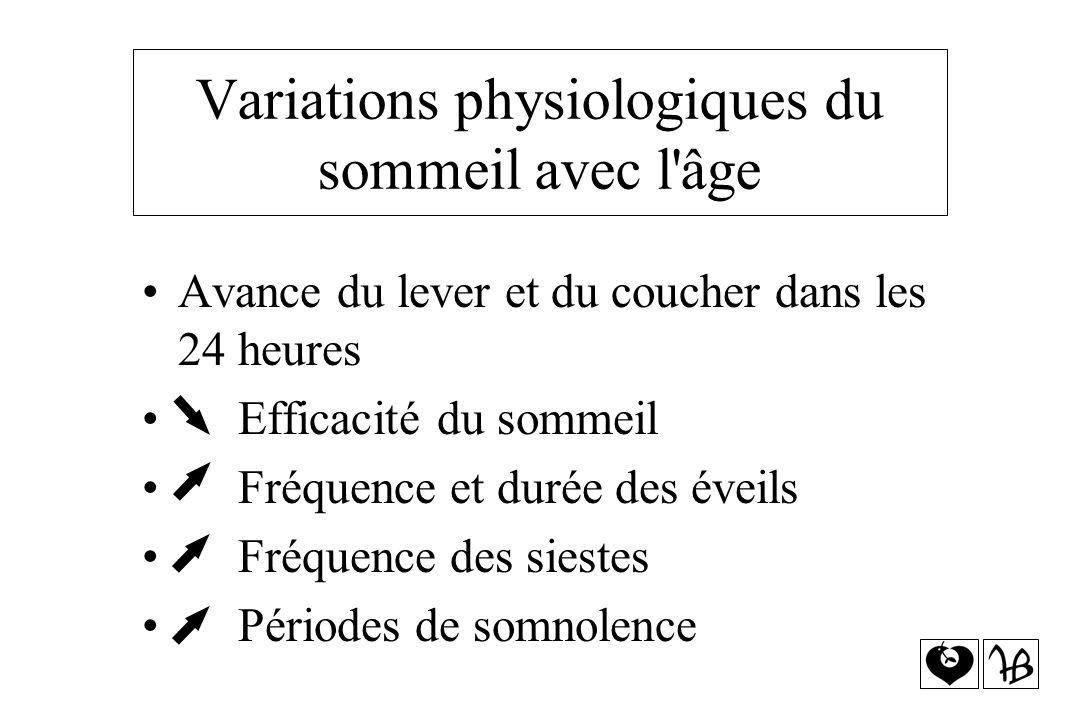 Variations physiologiques du sommeil avec l âge