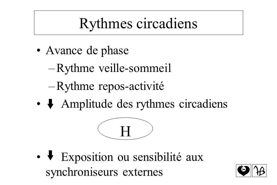 Rythmes circadiens H Avance de phase Rythme veille-sommeil