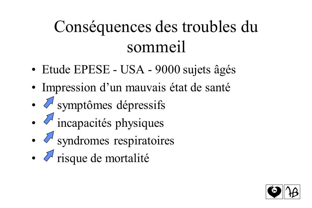 Conséquences des troubles du sommeil