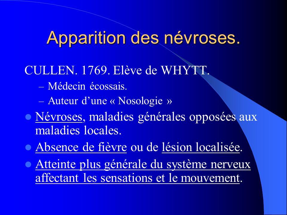 Apparition des névroses.