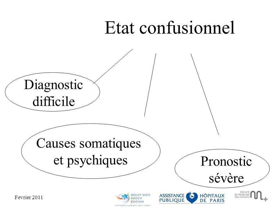 Etat confusionnel Diagnostic difficile Causes somatiques et psychiques