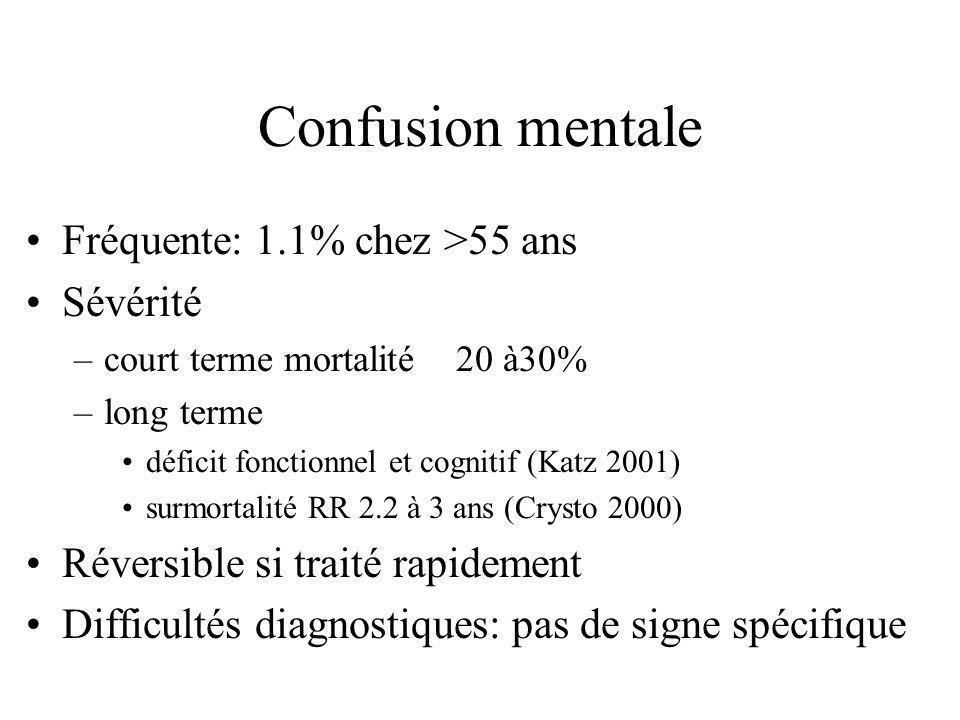 Confusion mentale Fréquente: 1.1% chez >55 ans Sévérité