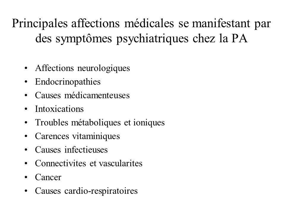 Principales affections médicales se manifestant par des symptômes psychiatriques chez la PA