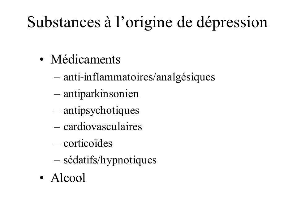 Substances à l'origine de dépression