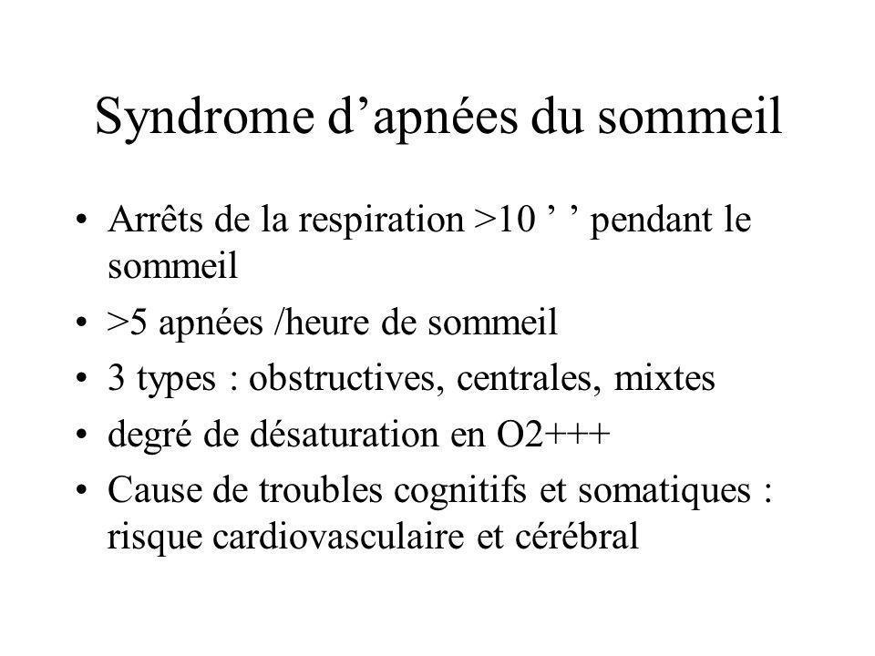 Syndrome d'apnées du sommeil