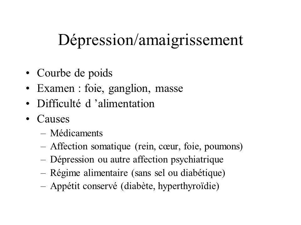 Dépression/amaigrissement