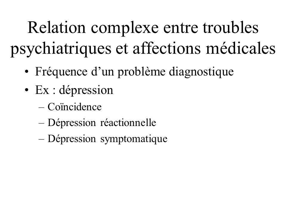 Relation complexe entre troubles psychiatriques et affections médicales