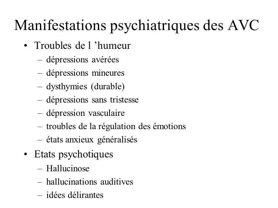 Manifestations psychiatriques des AVC