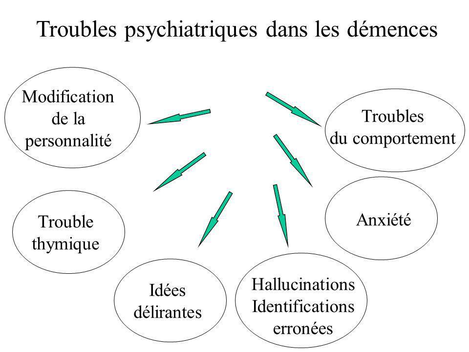 Troubles psychiatriques dans les démences