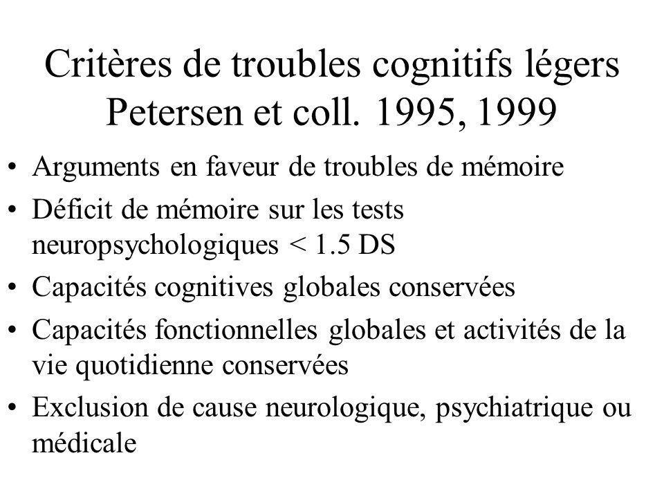 Critères de troubles cognitifs légers Petersen et coll. 1995, 1999