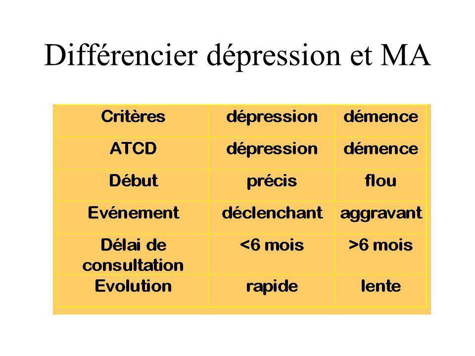 Différencier dépression et MA