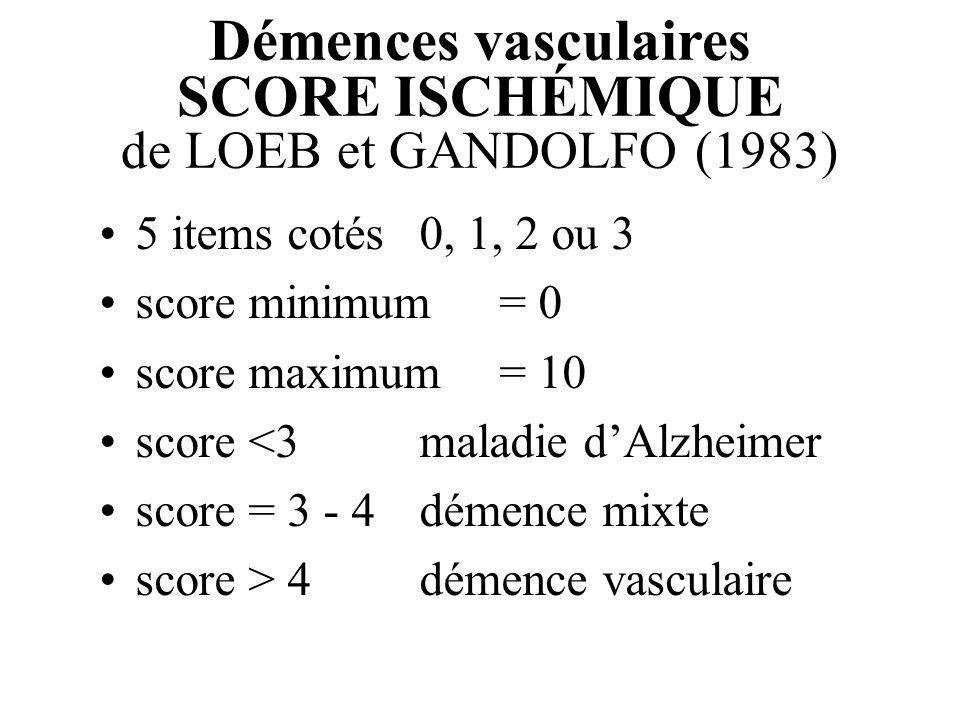 SCORE ISCHÉMIQUE de LOEB et GANDOLFO (1983)