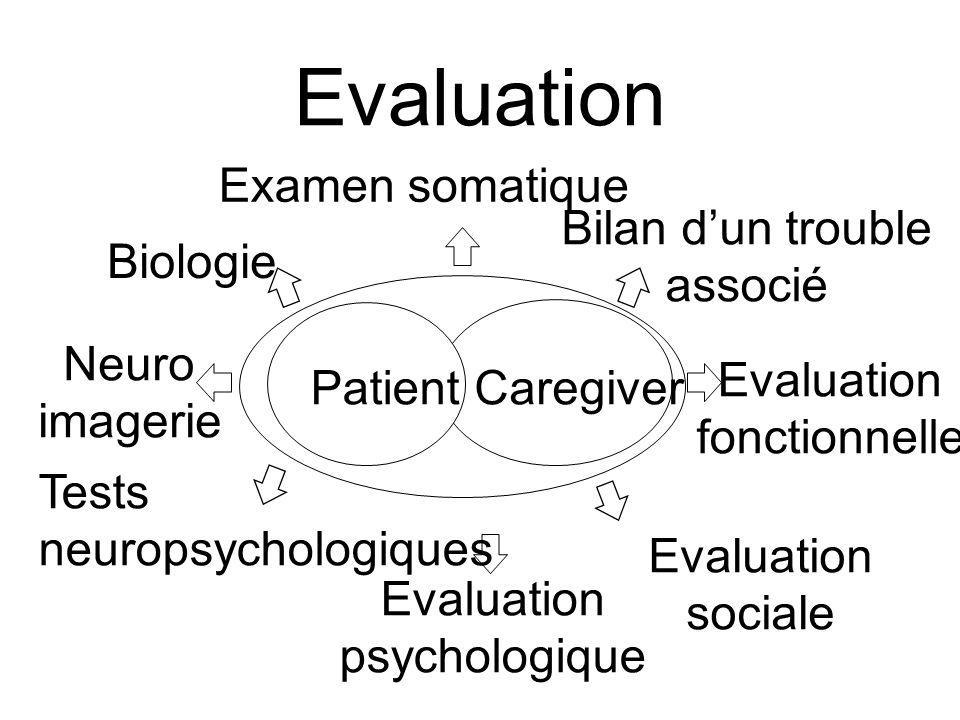 Evaluation psychologique