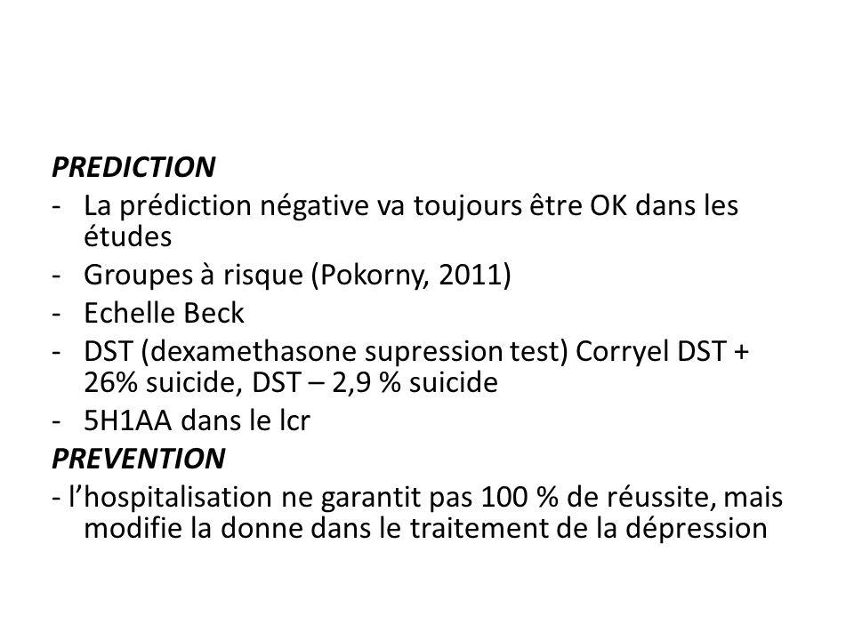 PREDICTIONLa prédiction négative va toujours être OK dans les études. Groupes à risque (Pokorny, 2011)