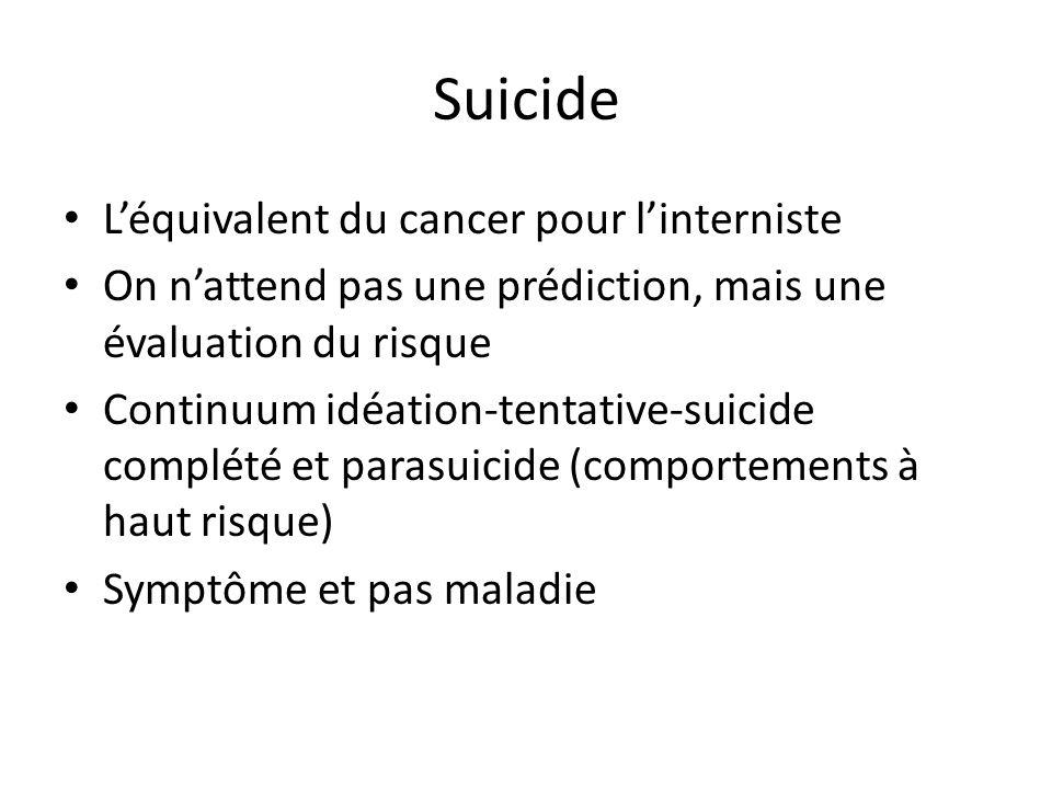 Suicide L'équivalent du cancer pour l'interniste