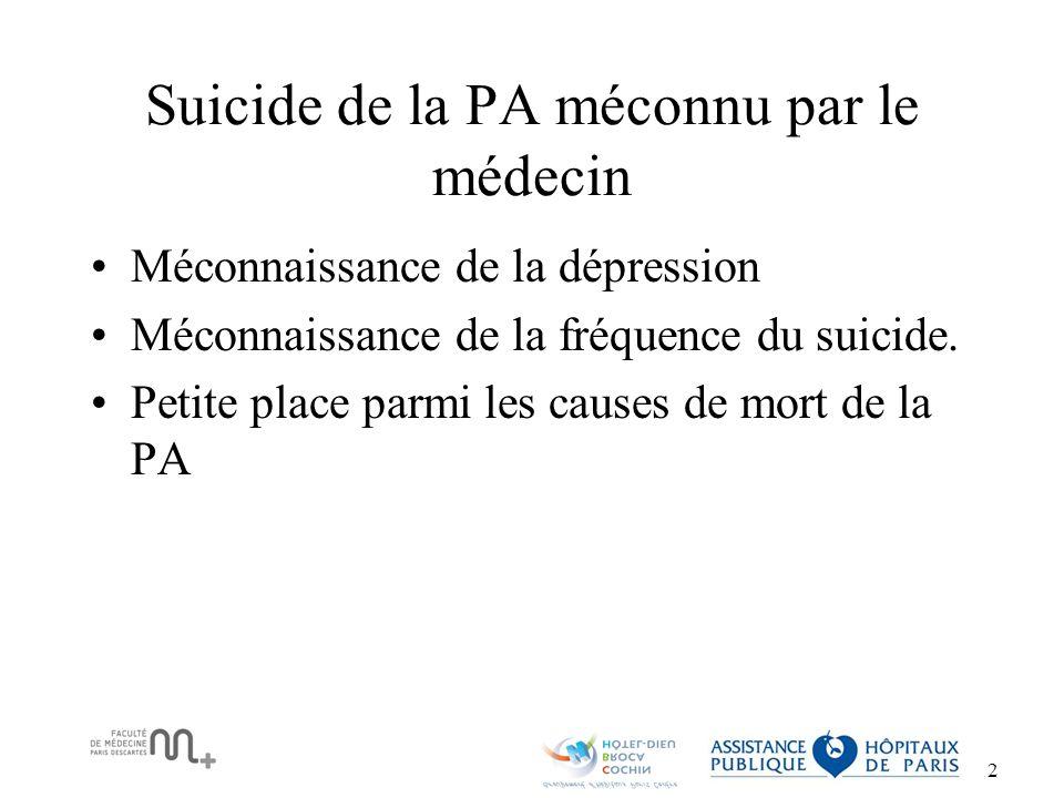 Suicide de la PA méconnu par le médecin