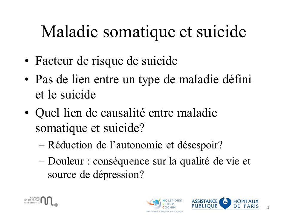 Maladie somatique et suicide