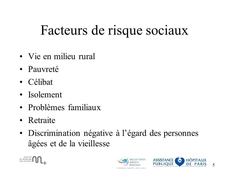 Facteurs de risque sociaux