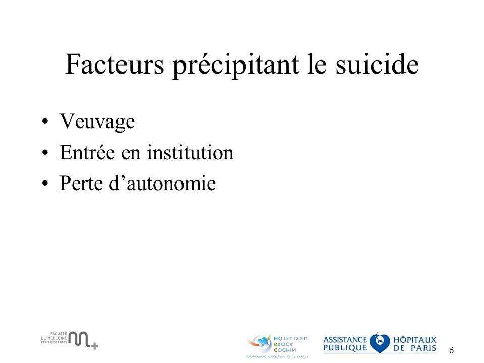 Facteurs précipitant le suicide