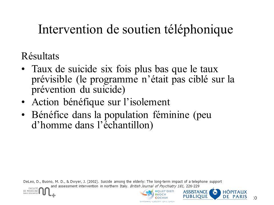 Intervention de soutien téléphonique
