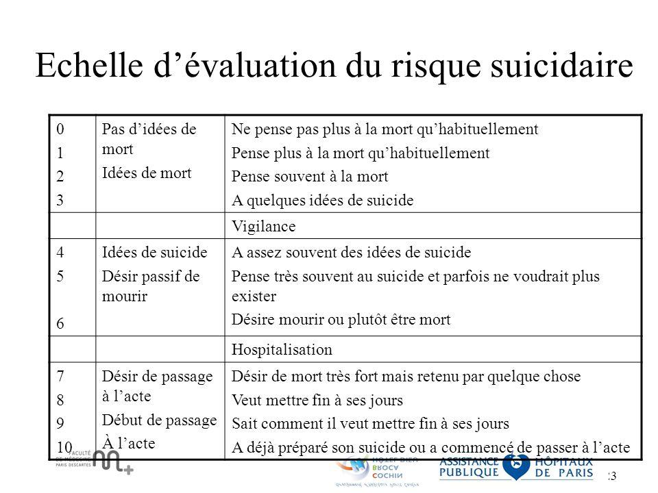 Echelle d'évaluation du risque suicidaire