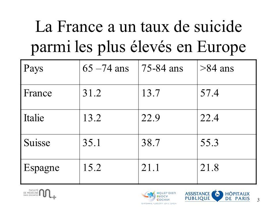 La France a un taux de suicide parmi les plus élevés en Europe