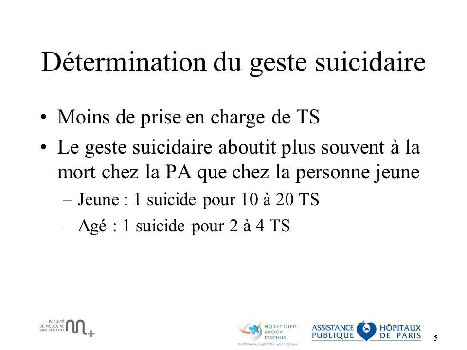 Détermination du geste suicidaire