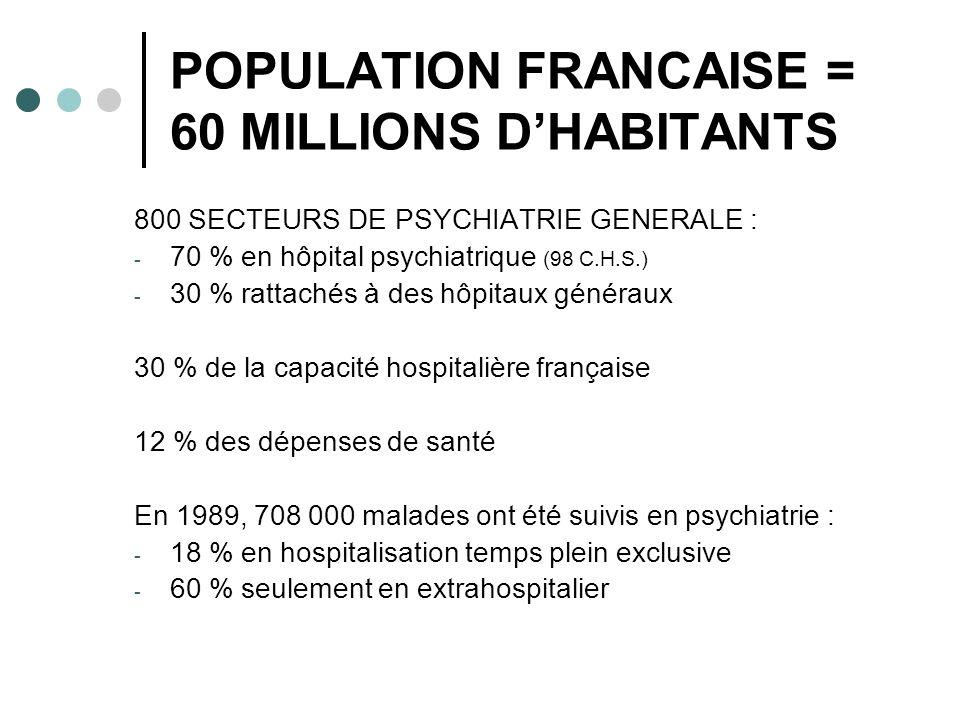POPULATION FRANCAISE = 60 MILLIONS D'HABITANTS
