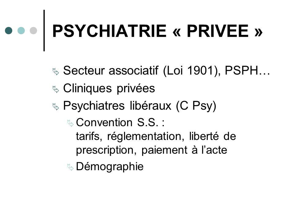 PSYCHIATRIE « PRIVEE » Secteur associatif (Loi 1901), PSPH…