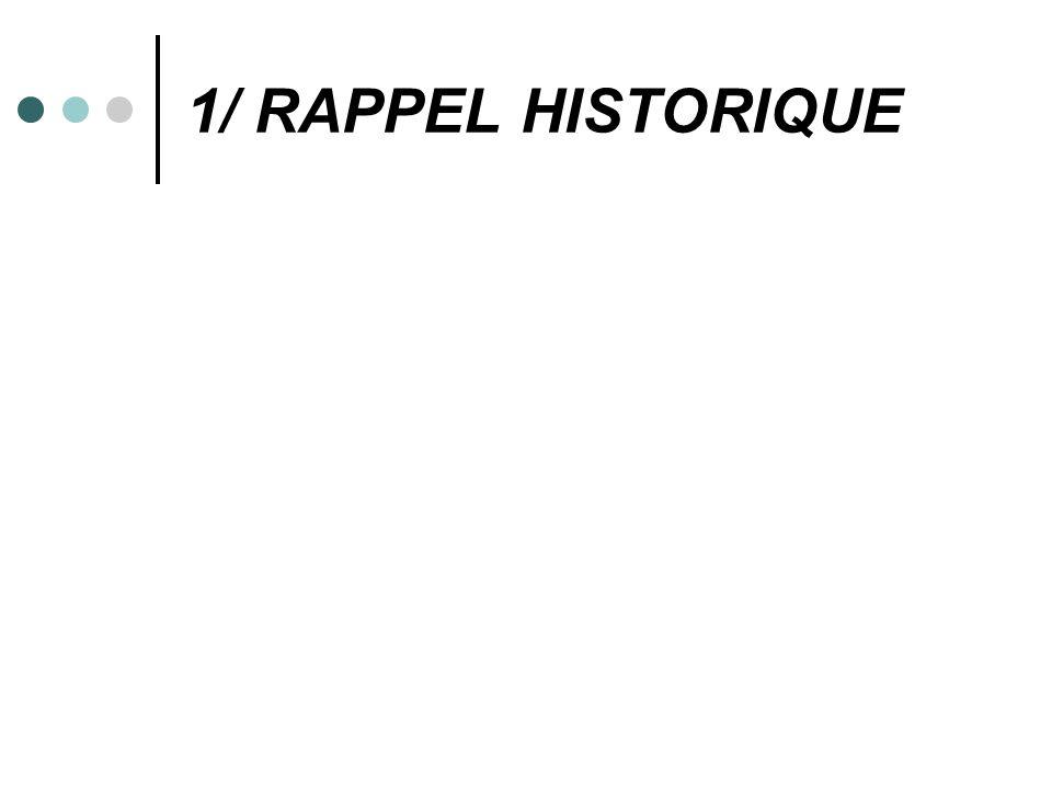1/ RAPPEL HISTORIQUE