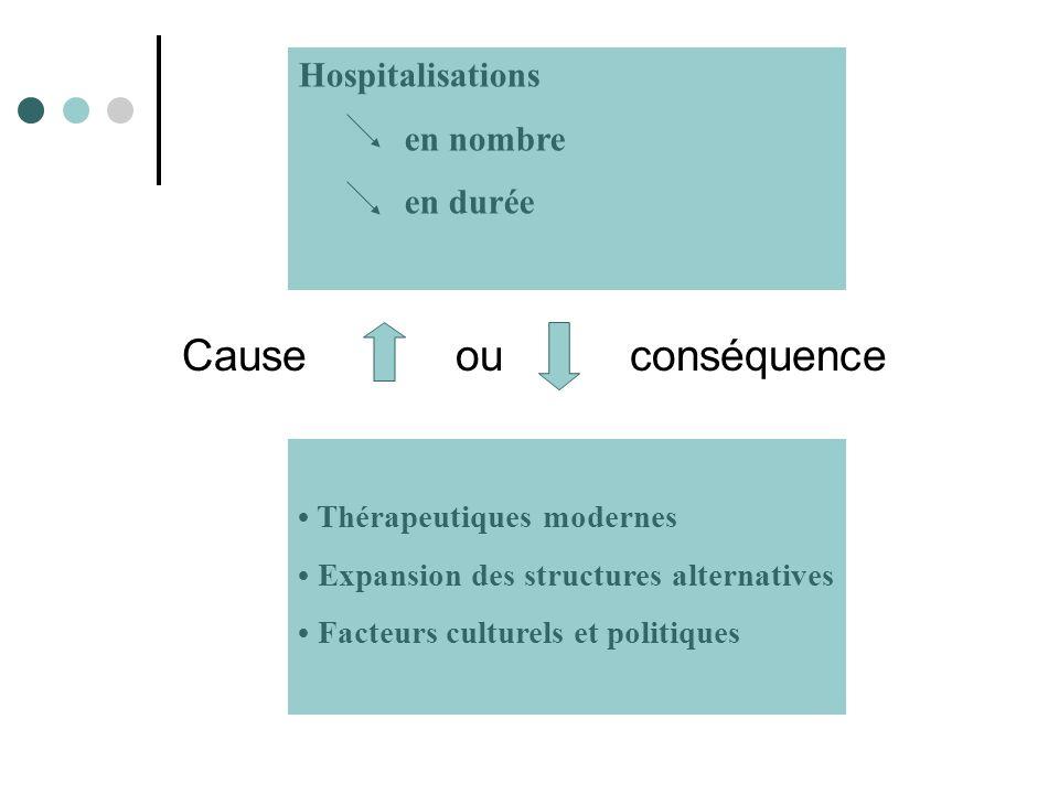 Cause ou conséquence Hospitalisations en nombre en durée