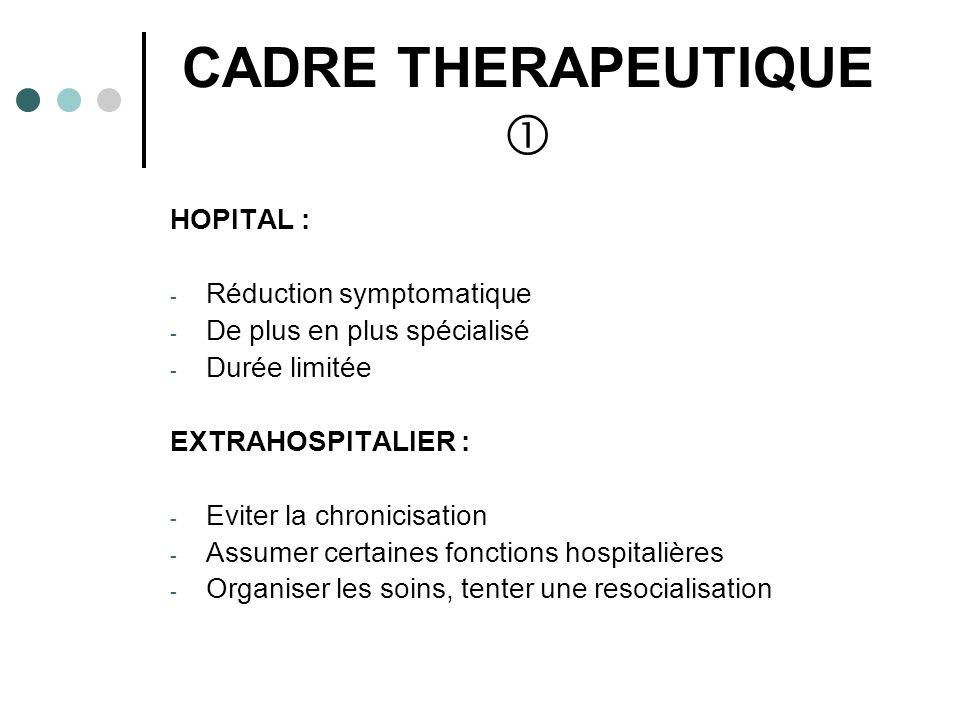 CADRE THERAPEUTIQUE  HOPITAL : Réduction symptomatique