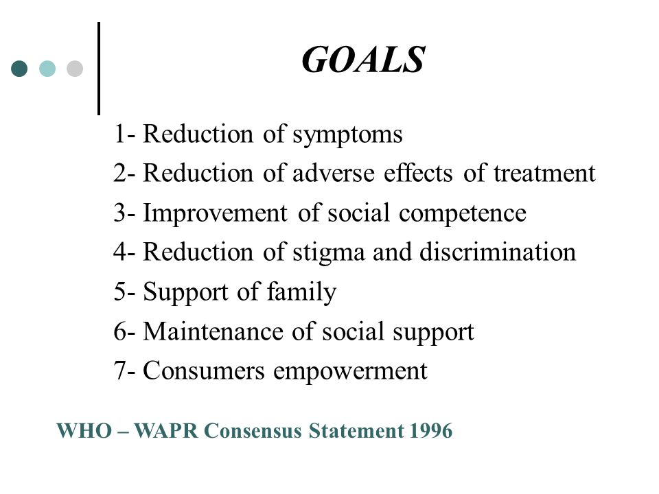 GOALS 1- Reduction of symptoms