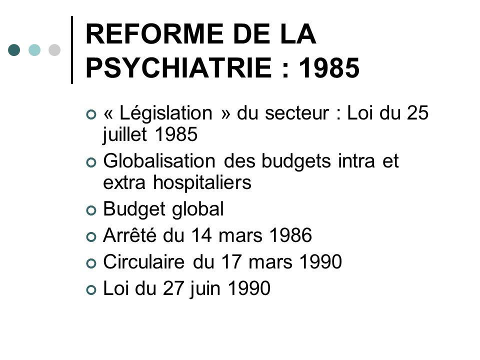 REFORME DE LA PSYCHIATRIE : 1985