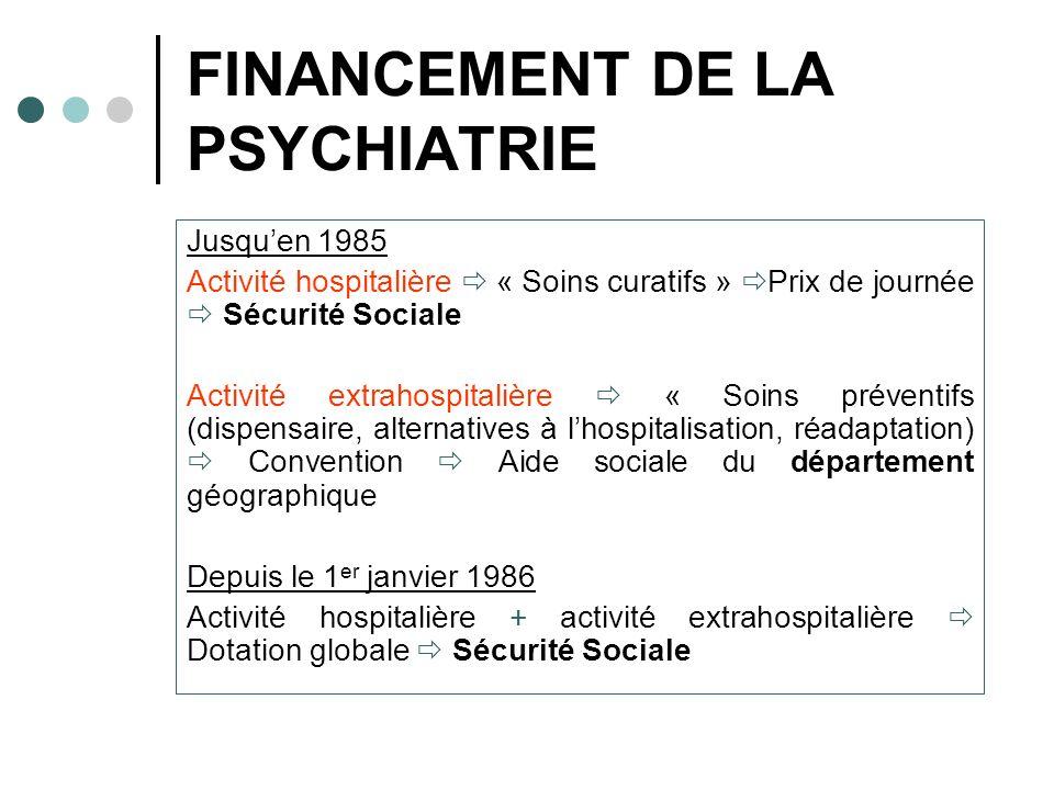 Organisation des soins psychiatriques ppt t l charger - Plafonds securite sociale depuis 1980 ...