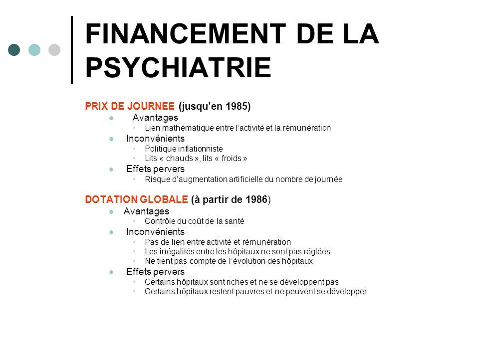 FINANCEMENT DE LA PSYCHIATRIE