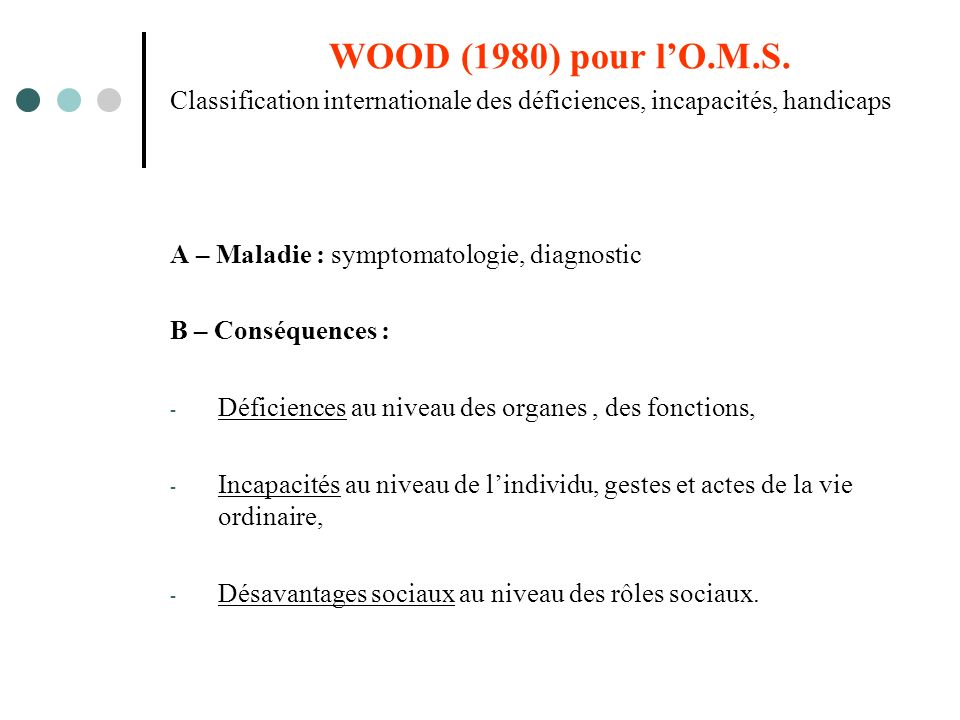 WOOD (1980) pour l'O.M.S. Classification internationale des déficiences, incapacités, handicaps. A – Maladie : symptomatologie, diagnostic.