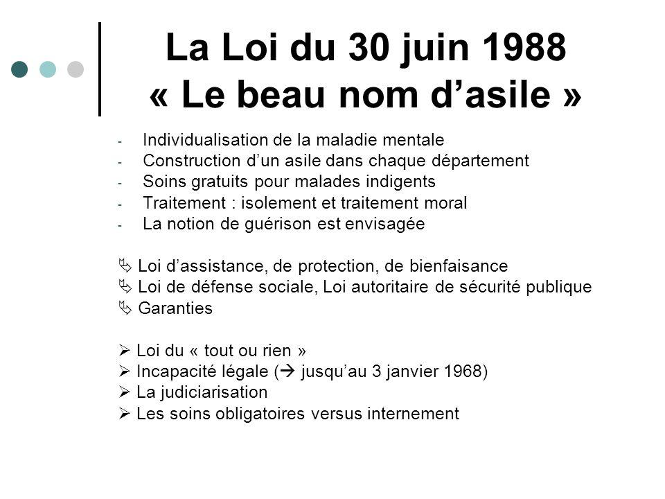La Loi du 30 juin 1988 « Le beau nom d'asile »