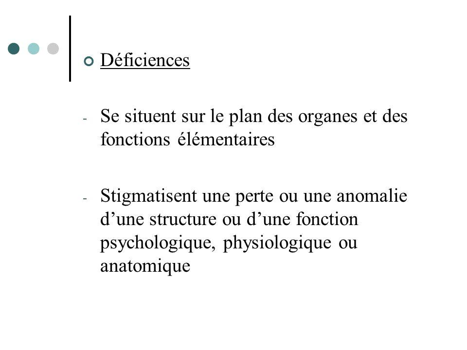 Déficiences Se situent sur le plan des organes et des fonctions élémentaires.